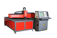 Industry Laser Equipment